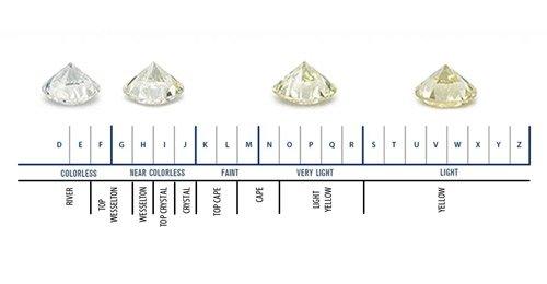 hvor findes diamanter